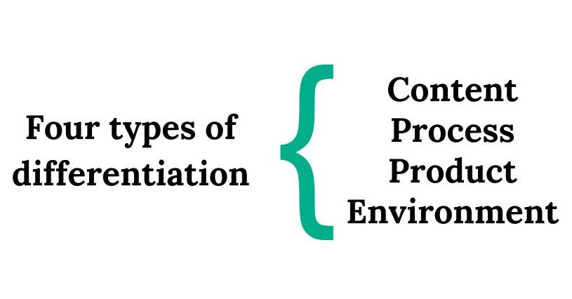 Four types of differentiation: Content Process Product and Environment